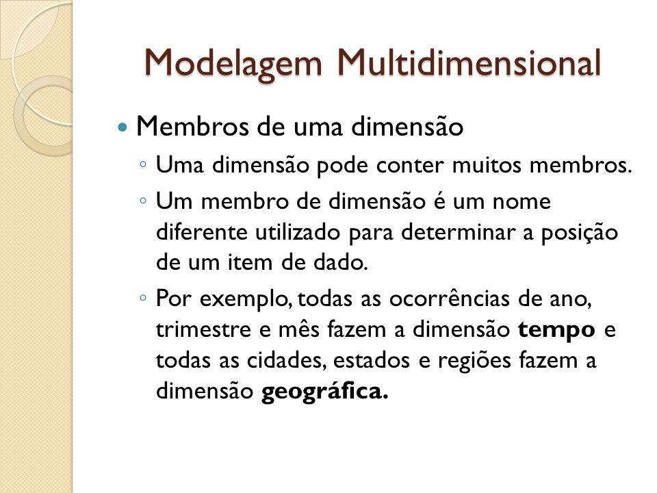 Modelagem Multidimensional Membros de uma dimensão Uma dimensão pode conter muitos membros.