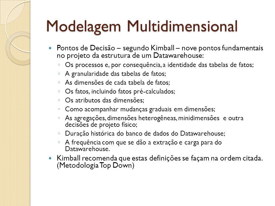 Modelagem Multidimensional O caminho mais popular para visualização de um modelo multidimensional é o desenho de um cubo.