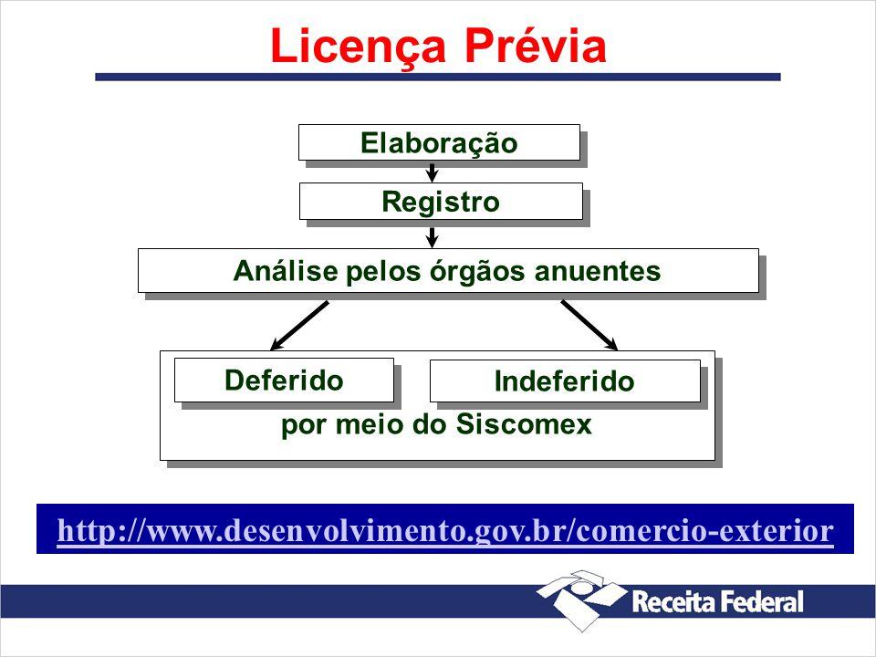 Licença Prévia Corresponde às permissões ou autorizações concedidas pelo Estado, através de seus diferentes órgãos anuentes, como condição prévia ao r