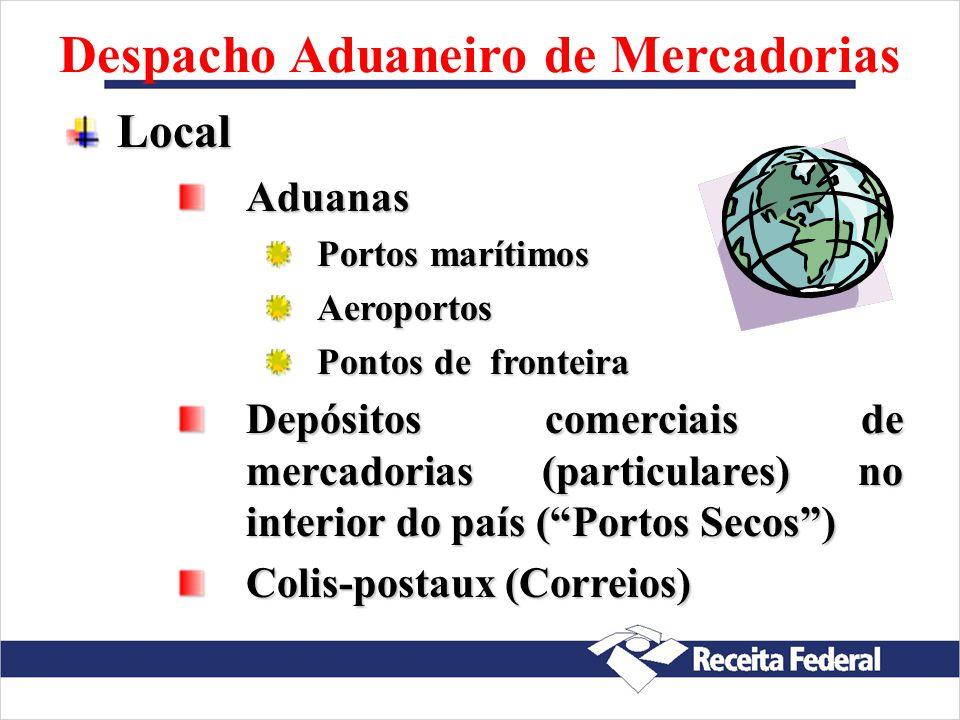 Licença Prévia por meio do Siscomex Elaboração Registro Análise pelos órgãos anuentes Deferido Indeferido http://www.desenvolvimento.gov.br/comercio-e