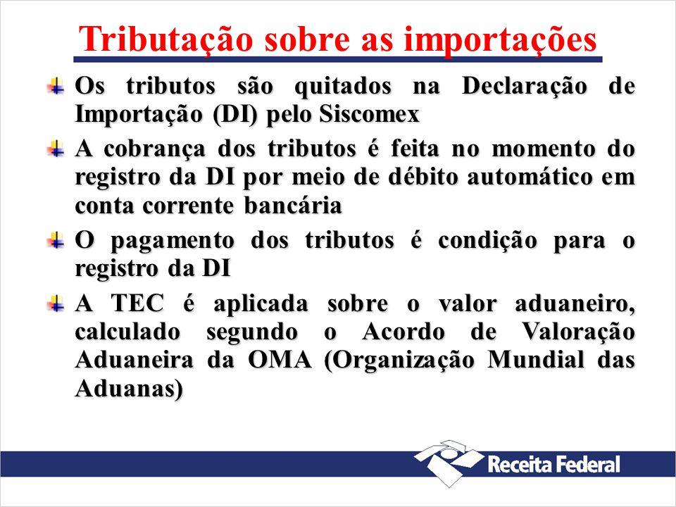 Tributação das Importações Tarifa Aduaneira – Tarifa Externa Comum do Mercosul – TEC Os tributos internos são de natureza indireta, destinados a serem