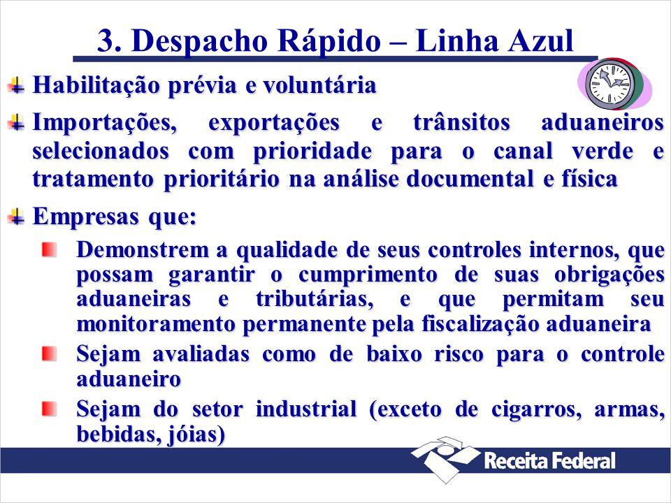 2. Importação para feiras e exposições comerciais ou industriais Suspensão tributária (admissão temporária) Prazo: duração do evento ou 3 meses