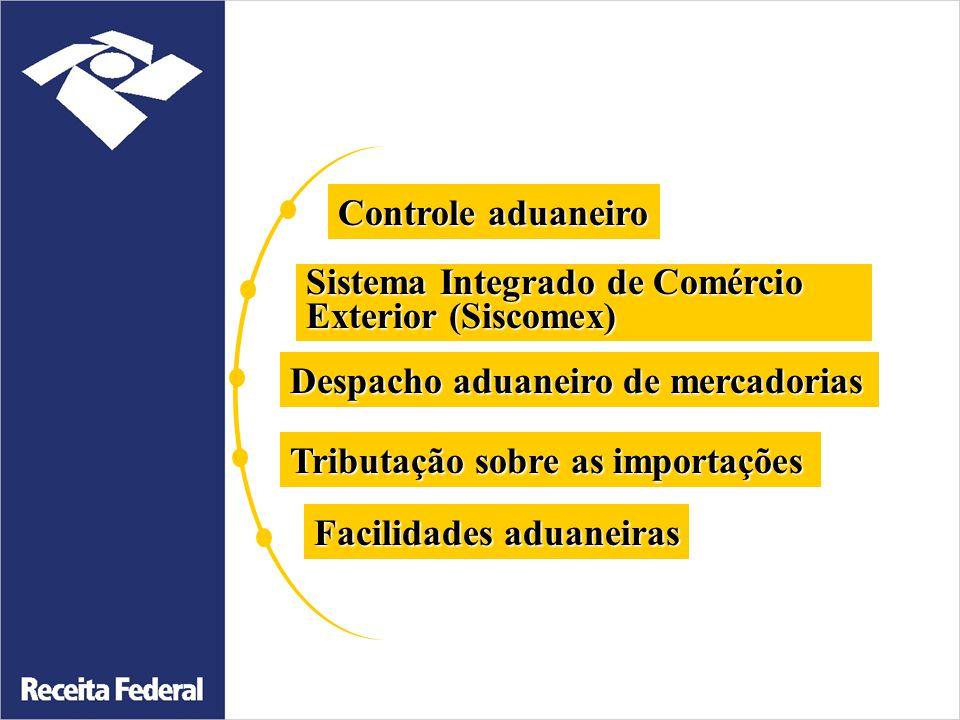 Controle aduaneiro Sistema Integrado de Comércio Exterior (Siscomex) Despacho aduaneiro de mercadorias Tributação sobre as importações Facilidades aduaneiras