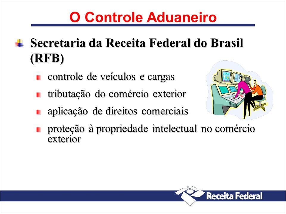 O Controle Aduaneiro Secretaria da Receita Federal do Brasil (RFB) controle de veículos e cargas tributação do comércio exterior aplicação de direitos comerciais proteção à propriedade intelectual no comércio exterior