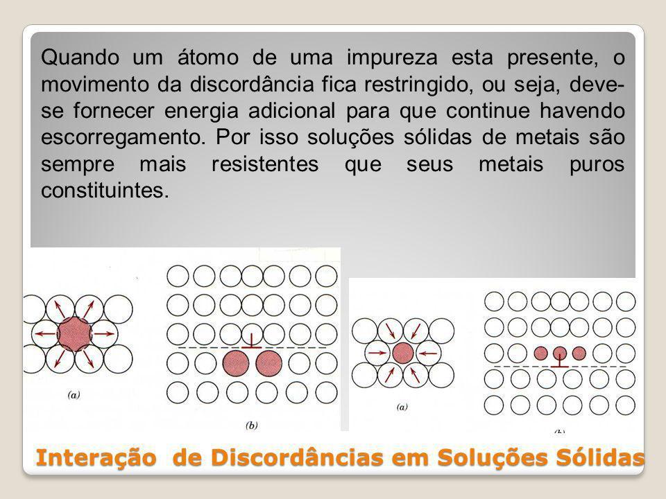 Interação de Discordâncias em Soluções Sólidas Quando um átomo de uma impureza esta presente, o movimento da discordância fica restringido, ou seja, deve- se fornecer energia adicional para que continue havendo escorregamento.