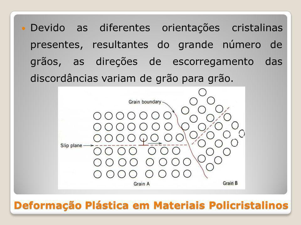 Deformação Plástica em Materiais Policristalinos Devido as diferentes orientações cristalinas presentes, resultantes do grande número de grãos, as direções de escorregamento das discordâncias variam de grão para grão.