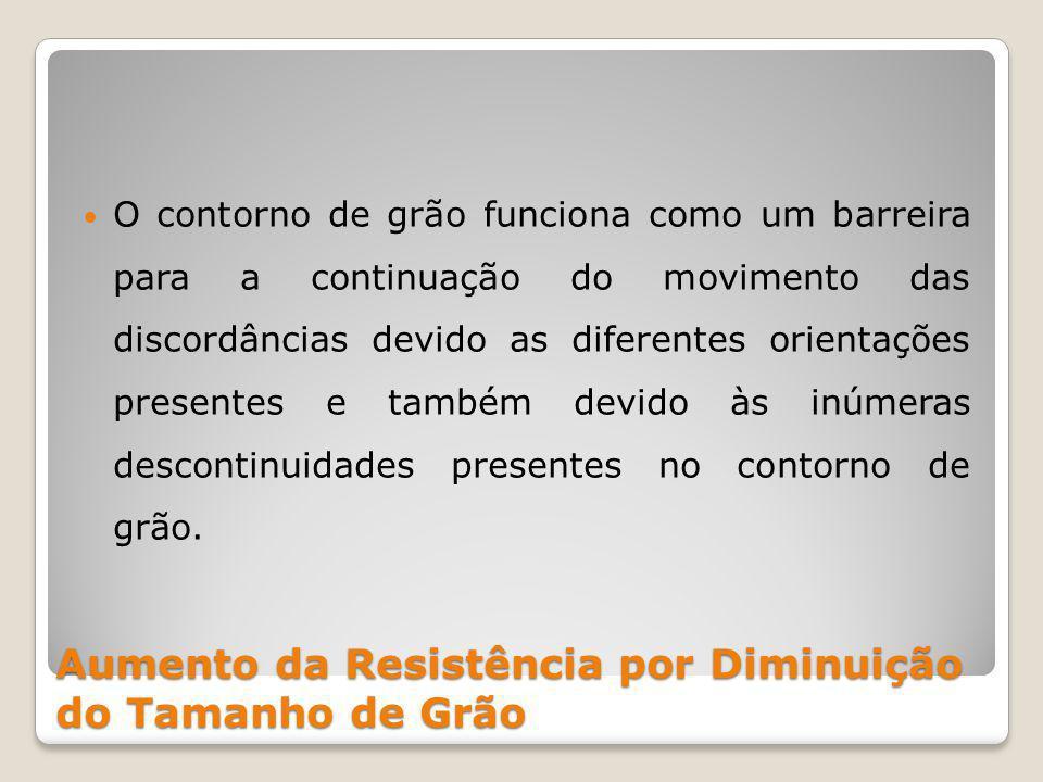 Aumento da Resistência por Diminuição do Tamanho de Grão O contorno de grão funciona como um barreira para a continuação do movimento das discordância
