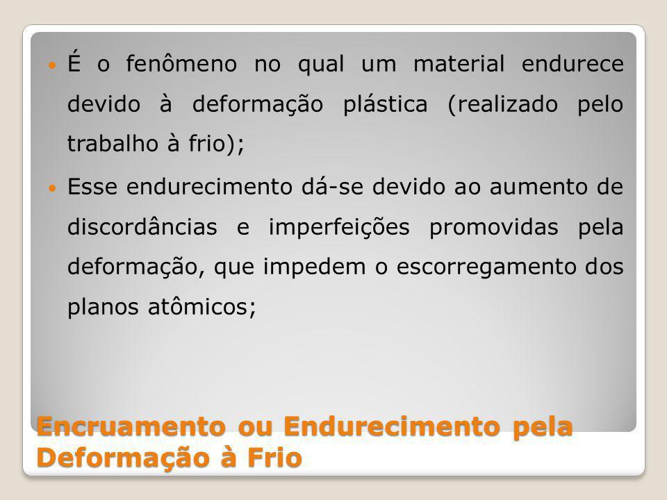 Encruamento ou Endurecimento pela Deformação à Frio É o fenômeno no qual um material endurece devido à deformação plástica (realizado pelo trabalho à