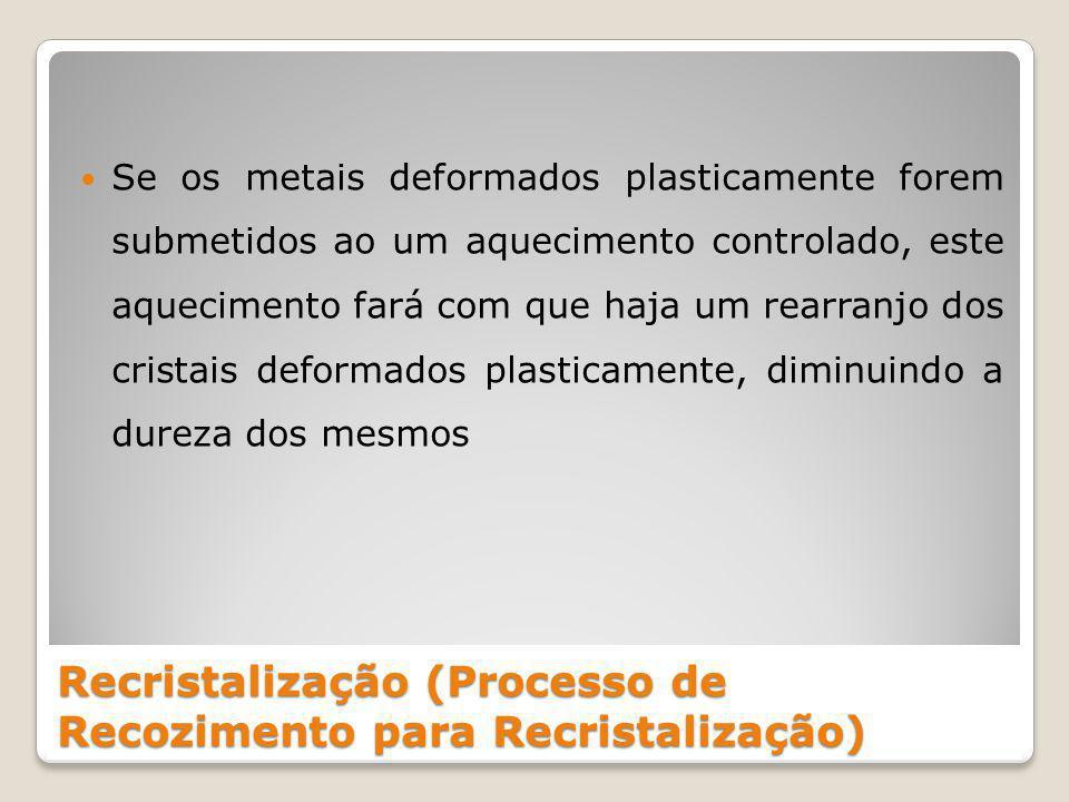 Recristalização (Processo de Recozimento para Recristalização) Se os metais deformados plasticamente forem submetidos ao um aquecimento controlado, es
