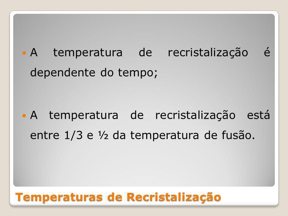 Temperaturas de Recristalização A temperatura de recristalização é dependente do tempo; A temperatura de recristalização está entre 1/3 e ½ da temperatura de fusão.