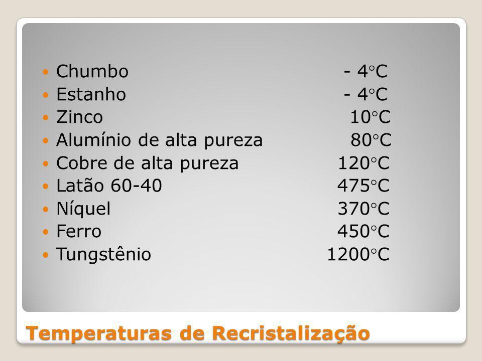 Temperaturas de Recristalização Chumbo - 4C Estanho - 4C Zinco 10C Alumínio de alta pureza 80C Cobre de alta pureza 120C Latão 60-40 475C Níquel 370C Ferro 450C Tungstênio 1200C
