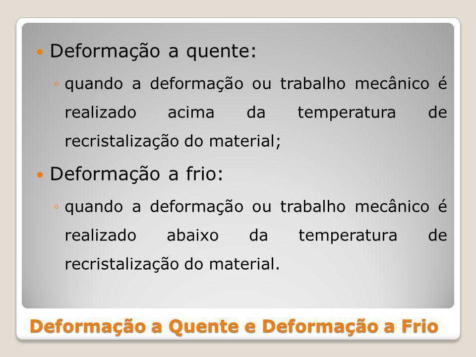 Deformação a Quente e Deformação a Frio Deformação a quente: quando a deformação ou trabalho mecânico é realizado acima da temperatura de recristalização do material; Deformação a frio: quando a deformação ou trabalho mecânico é realizado abaixo da temperatura de recristalização do material.