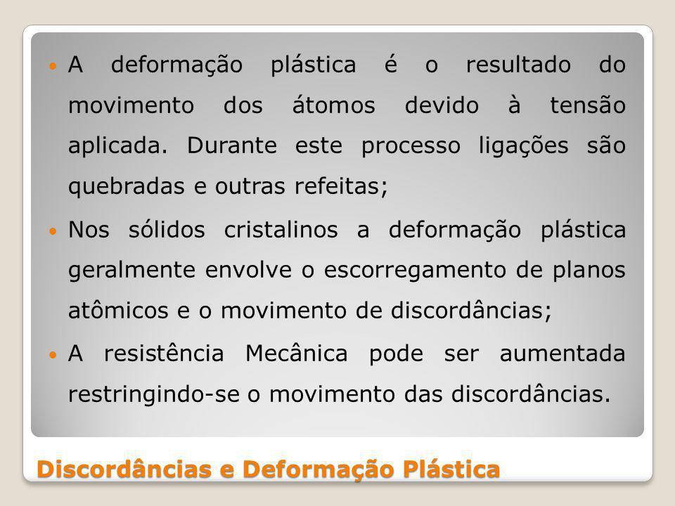 Discordâncias e Deformação Plástica A deformação plástica é o resultado do movimento dos átomos devido à tensão aplicada. Durante este processo ligaçõ