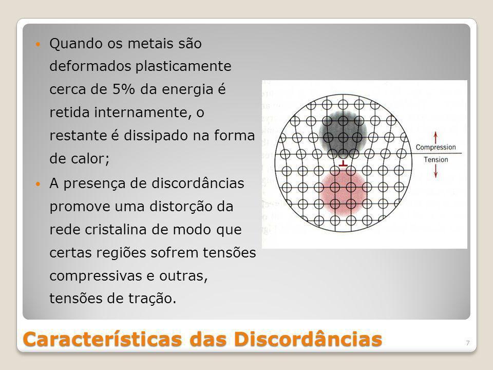 Características das Discordâncias Quando os metais são deformados plasticamente cerca de 5% da energia é retida internamente, o restante é dissipado n
