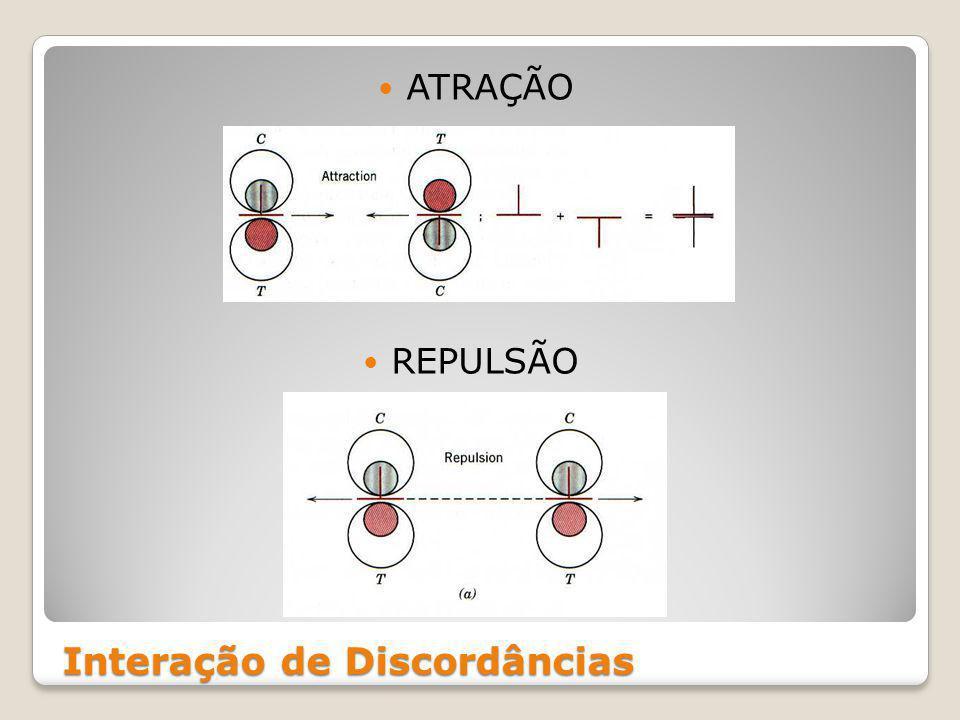 Mecanismo que Ocorre no Aquecimento de um Material Encruado ESTÁGIOS: Recuperação; Recristalização; Crescimento de grão.