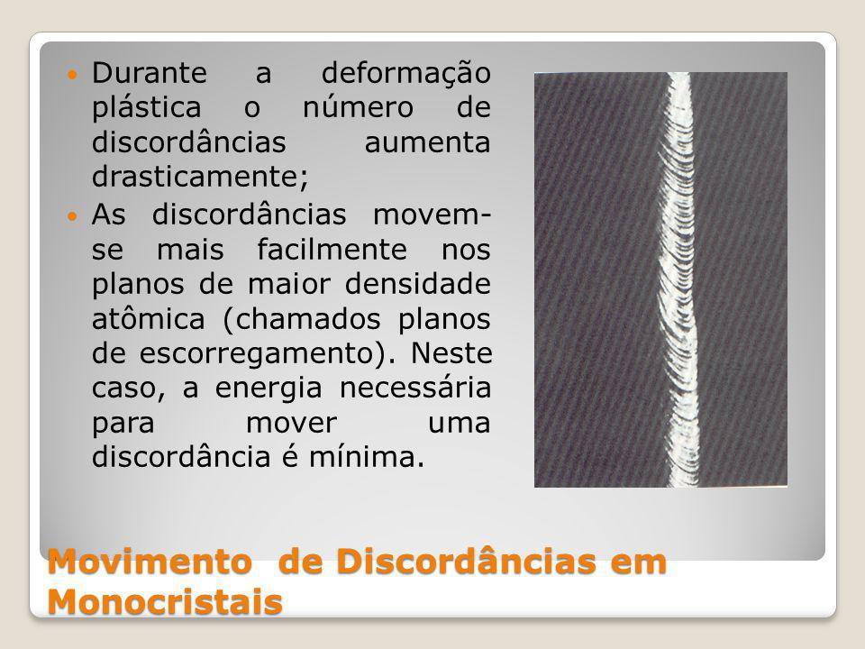 Movimento de Discordâncias em Monocristais Durante a deformação plástica o número de discordâncias aumenta drasticamente; As discordâncias movem- se mais facilmente nos planos de maior densidade atômica (chamados planos de escorregamento).