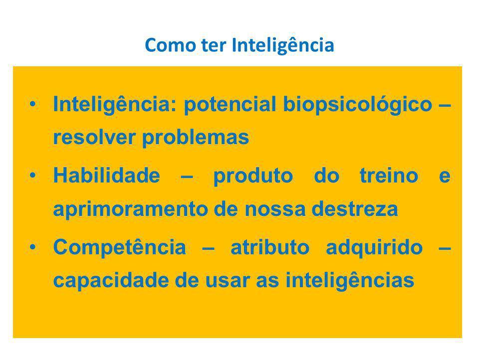 Como ter Inteligência Inteligência: potencial biopsicológico – resolver problemas Habilidade – produto do treino e aprimoramento de nossa destreza Competência – atributo adquirido – capacidade de usar as inteligências