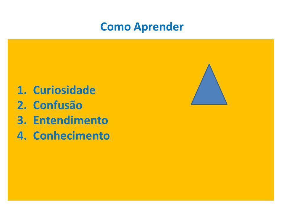 Como Aprender 1.Curiosidade 2.Confusão 3.Entendimento 4.Conhecimento