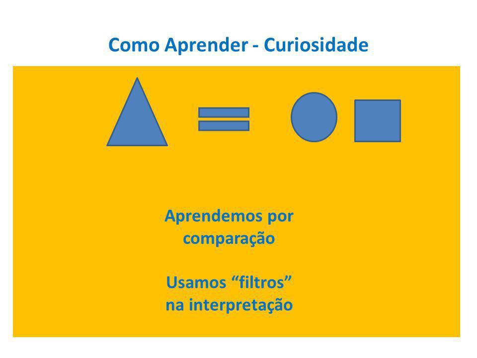 Como Aprender - Curiosidade Aprendemos por comparação Usamos filtros na interpretação