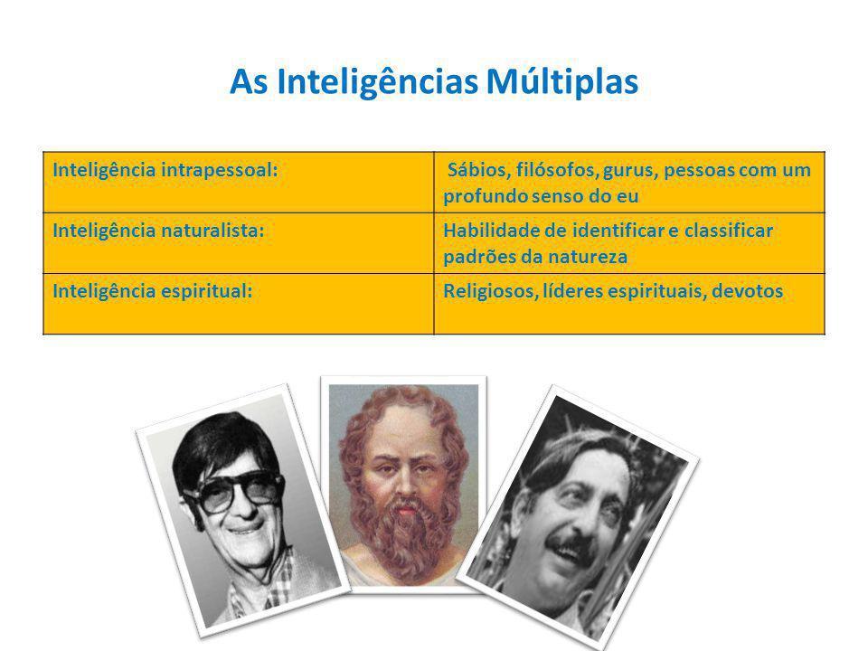 Inteligência intrapessoal: Sábios, filósofos, gurus, pessoas com um profundo senso do eu Inteligência naturalista:Habilidade de identificar e classifi