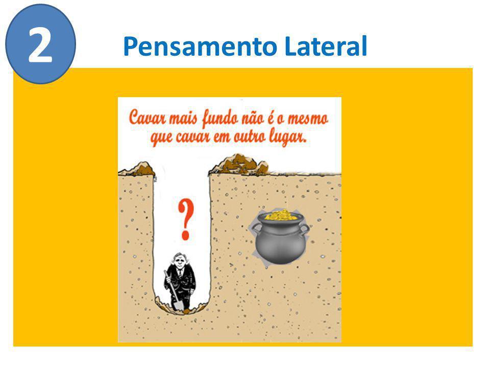 Pensamento Lateral 2