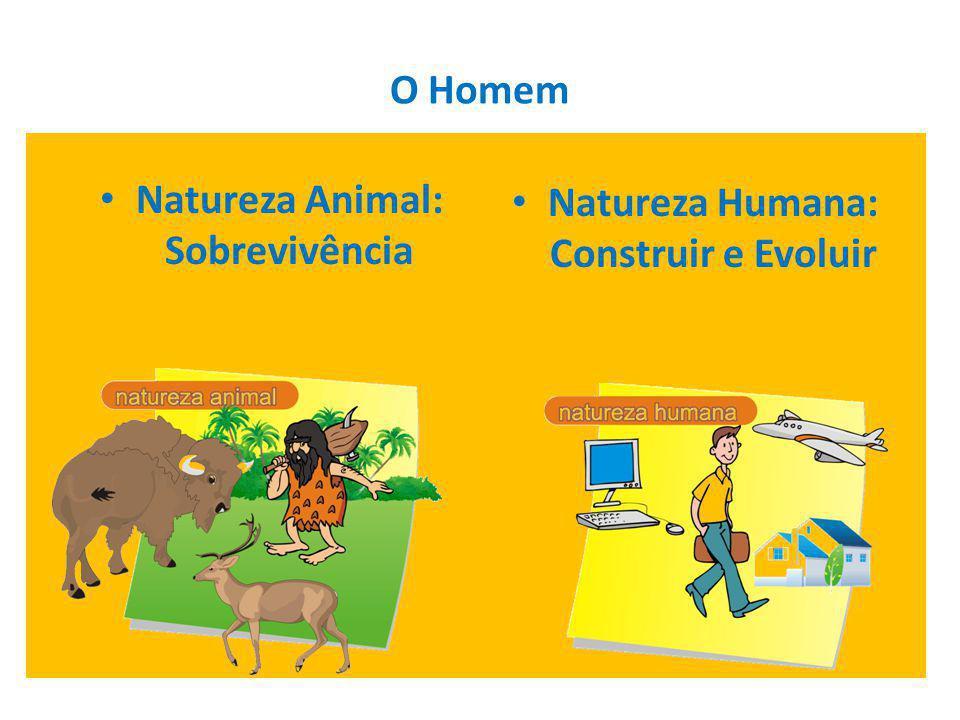 Natureza Animal: Sobrevivência Natureza Humana: Construir e Evoluir O Homem