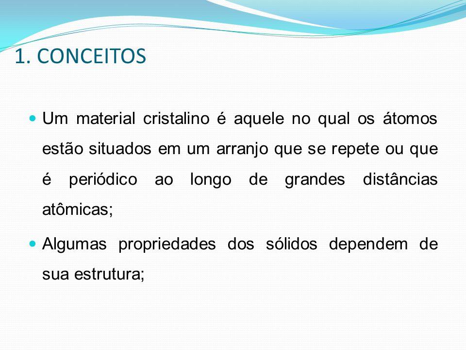 1. CONCEITOS Um material cristalino é aquele no qual os átomos estão situados em um arranjo que se repete ou que é periódico ao longo de grandes distâ