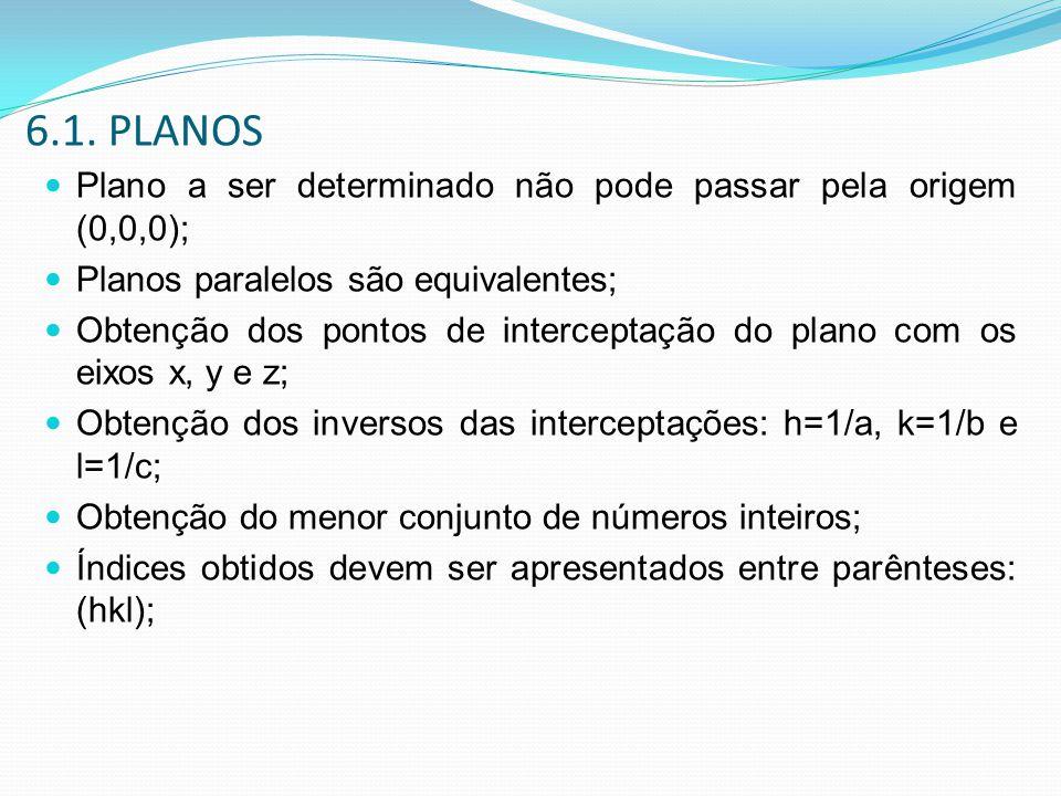 6.1. PLANOS Plano a ser determinado não pode passar pela origem (0,0,0); Planos paralelos são equivalentes; Obtenção dos pontos de interceptação do pl