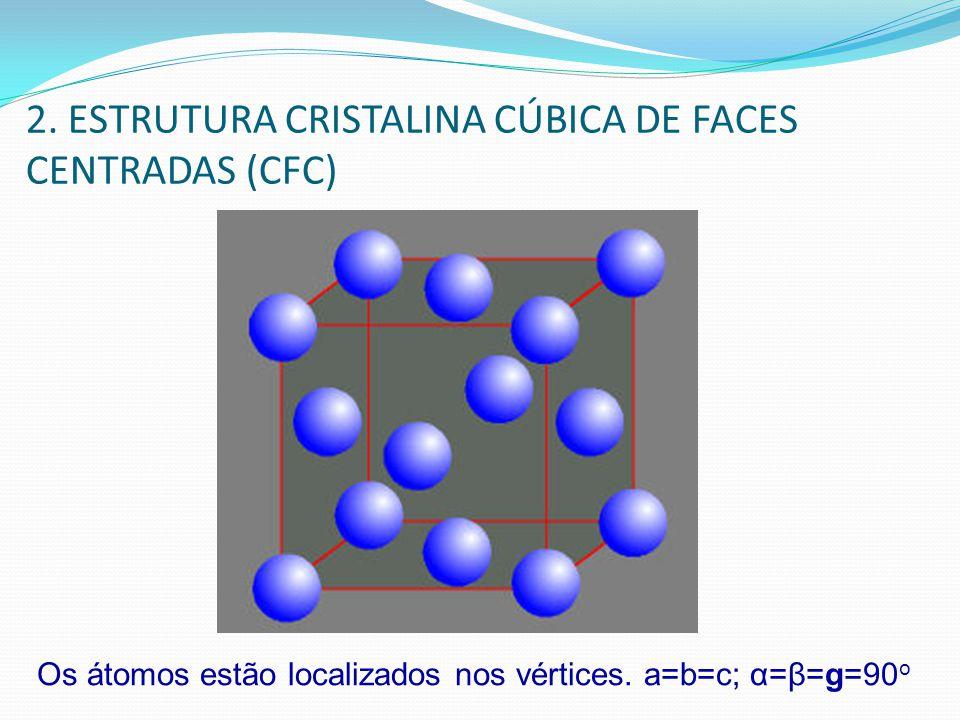 2. ESTRUTURA CRISTALINA CÚBICA DE FACES CENTRADAS (CFC) Os átomos estão localizados nos vértices. a=b=c; α=β=g=90 o