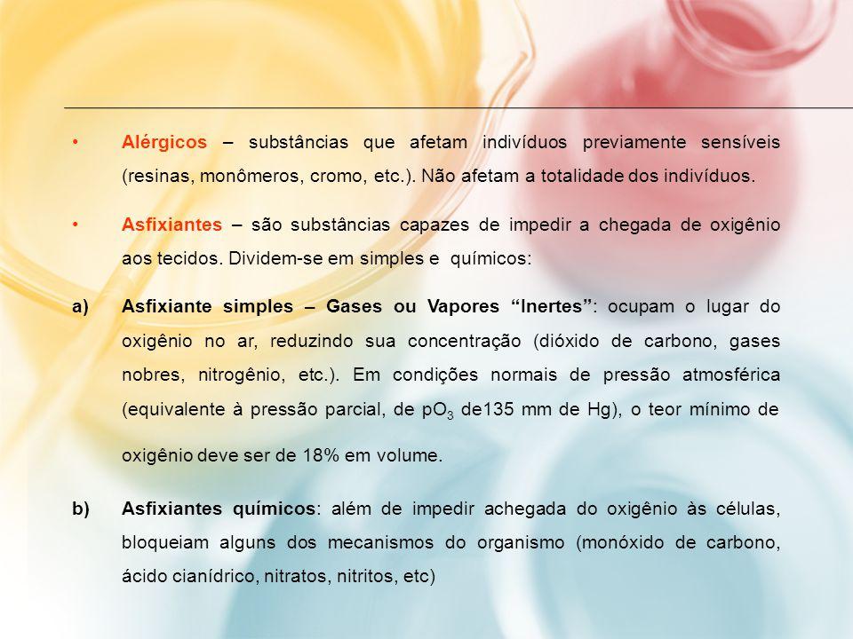 Alérgicos – substâncias que afetam indivíduos previamente sensíveis (resinas, monômeros, cromo, etc.). Não afetam a totalidade dos indivíduos. Asfixia