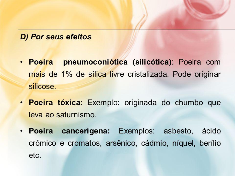 D) Por seus efeitos Poeira pneumoconiótica (silicótica): Poeira com mais de 1% de sílica livre cristalizada. Pode originar silicose. Poeira tóxica: Ex