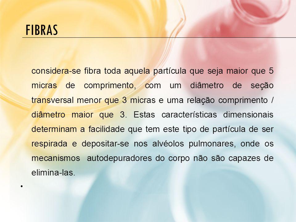 FIBRAS considera-se fibra toda aquela partícula que seja maior que 5 micras de comprimento, com um diâmetro de seção transversal menor que 3 micras e uma relação comprimento / diâmetro maior que 3.