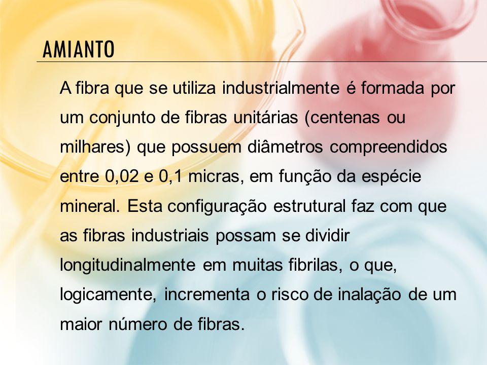 AMIANTO A fibra que se utiliza industrialmente é formada por um conjunto de fibras unitárias (centenas ou milhares) que possuem diâmetros compreendidos entre 0,02 e 0,1 micras, em função da espécie mineral.