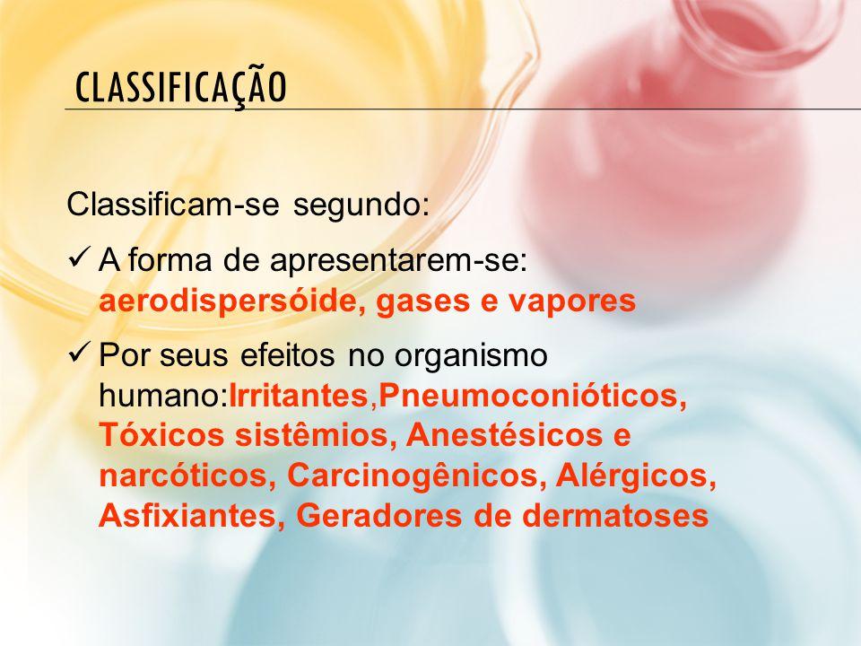 CLASSIFICAÇÃO Classificam-se segundo: A forma de apresentarem-se: aerodispersóide, gases e vapores Por seus efeitos no organismo humano:Irritantes,Pne