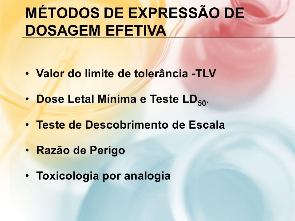 MÉTODOS DE EXPRESSÃO DE DOSAGEM EFETIVA Valor do limite de tolerância -TLV Dose Letal Mínima e Teste LD 50. Teste de Descobrimento de Escala Razão de