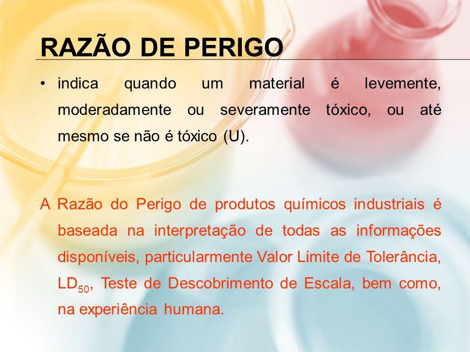 RAZÃO DE PERIGO indica quando um material é levemente, moderadamente ou severamente tóxico, ou até mesmo se não é tóxico (U). A Razão do Perigo de pro