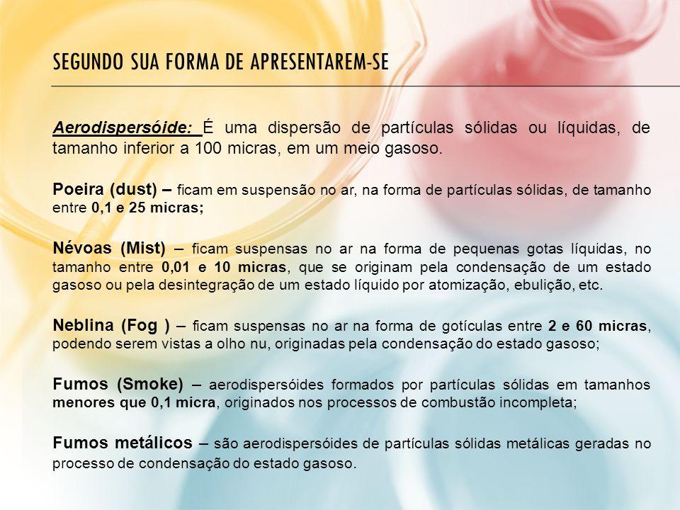 GRUPO VI – poeiras - (NR-15 anexo 12 ). Asbestos – 4 fibras > 5 m por cc. Sílica livre (tabela)
