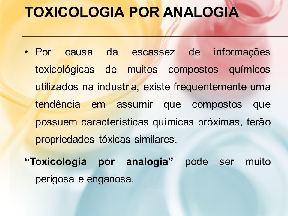 TOXICOLOGIA POR ANALOGIA Por causa da escassez de informações toxicológicas de muitos compostos químicos utilizados na industria, existe frequentemente uma tendência em assumir que compostos que possuem características químicas próximas, terão propriedades tóxicas similares.