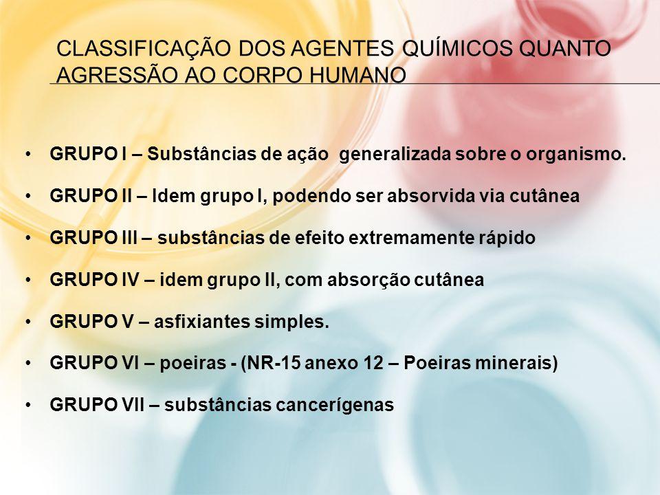CLASSIFICAÇÃO DOS AGENTES QUÍMICOS QUANTO AGRESSÃO AO CORPO HUMANO GRUPO I – Substâncias de ação generalizada sobre o organismo. GRUPO II – Idem grupo