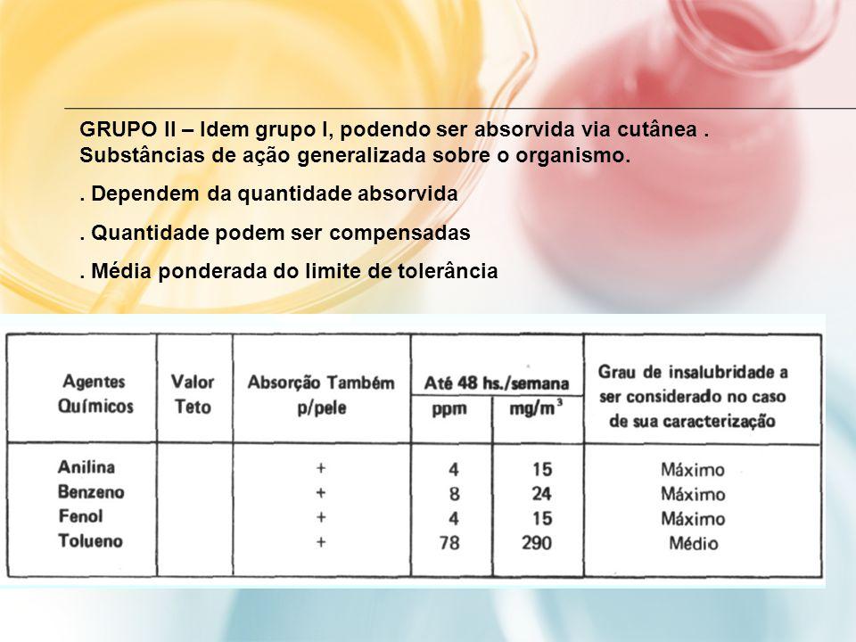 GRUPO II – Idem grupo I, podendo ser absorvida via cutânea. Substâncias de ação generalizada sobre o organismo.. Dependem da quantidade absorvida. Qua