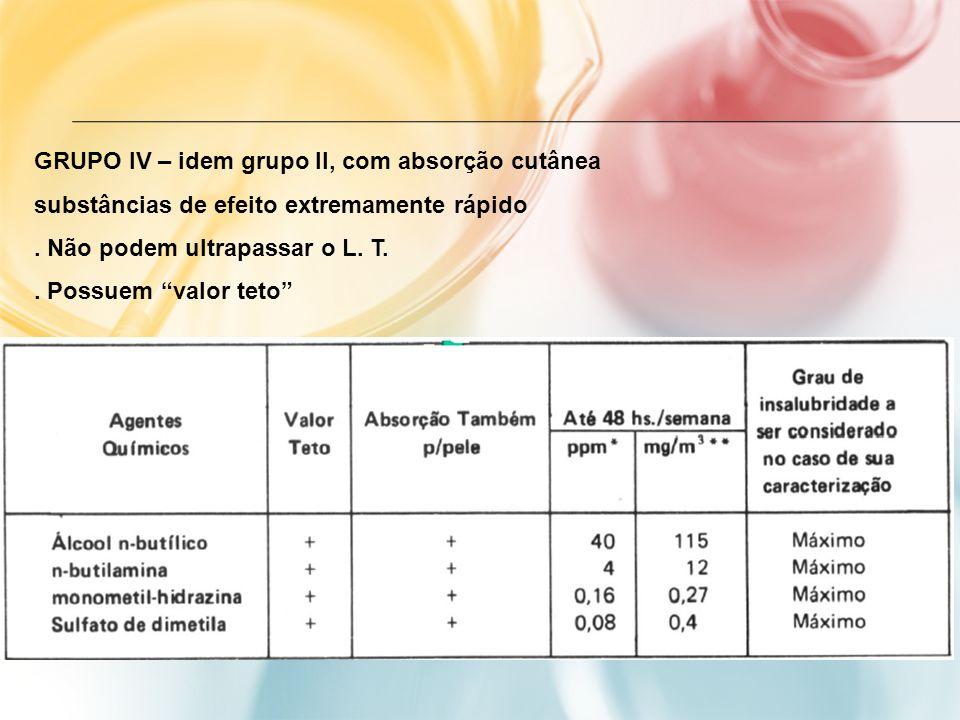 GRUPO IV – idem grupo II, com absorção cutânea substâncias de efeito extremamente rápido. Não podem ultrapassar o L. T.. Possuem valor teto