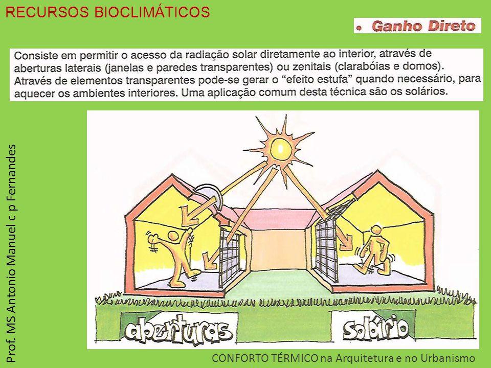 RECURSOS BIOCLIMÁTICOS CONFORTO TÉRMICO na Arquitetura e no Urbanismo Prof.