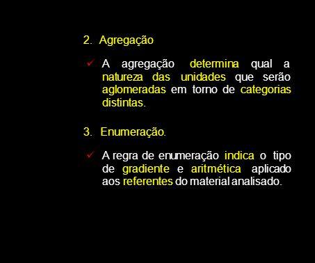 2. Agregação A agregação determina qual a natureza das unidades que serão aglomeradas em torno de categorias distintas. 3. Enumeração. A regra de enum