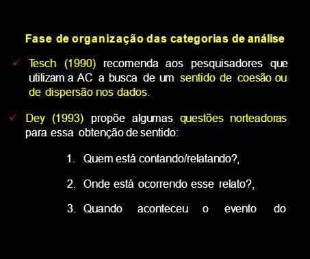 Fase de organiz ação das categorias de análise Tesch (1990) recomenda aos pesquisadores que utilizam a AC a busca de um sentido de coesão ou de disper