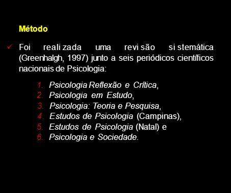 Método Foi reali zada uma revi são si stemática (Greenhalgh, 1997) junto a seis periódicos científicos nacionais de Psicologia: 1.Psicologia Reflexão e Crítica, 2.Psicologia em Estudo, 3.Psicologia: Teoria e Pesquisa, 4.Estudos de Psicologia (Campinas), 5.Estudos de Psicologia (Natal) e 6.Psicologia e Sociedade.
