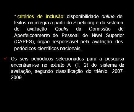 * critérios de inclusão: disponibilidade online de textos na íntegra a partir do Scielo.org e do sistema deavaliação Aperfeiçoamento (CAPES), órgão Qualis da Comissão de de Pessoal de Nível Superior responsável pela avaliação dos periódicos científicos nacionais.