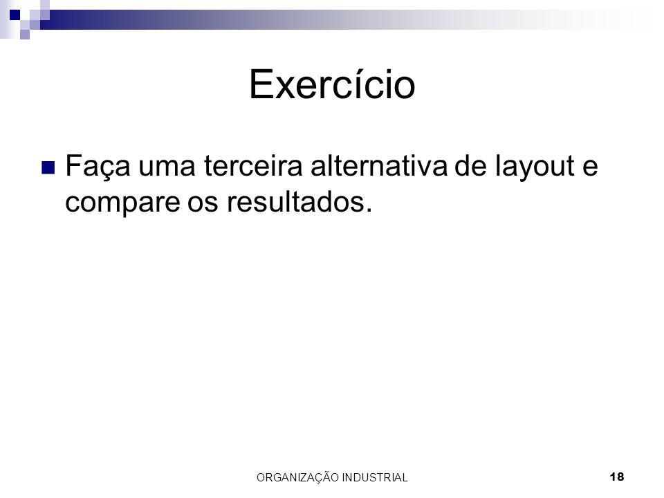 Exercício Faça uma terceira alternativa de layout e compare os resultados. ORGANIZAÇÃO INDUSTRIAL18