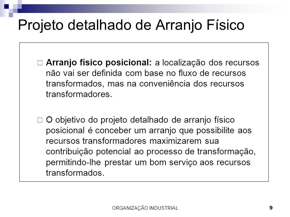 ORGANIZAÇÃO INDUSTRIAL9 Projeto detalhado de Arranjo Físico Arranjo físico posicional: a localização dos recursos não vai ser definida com base no flu