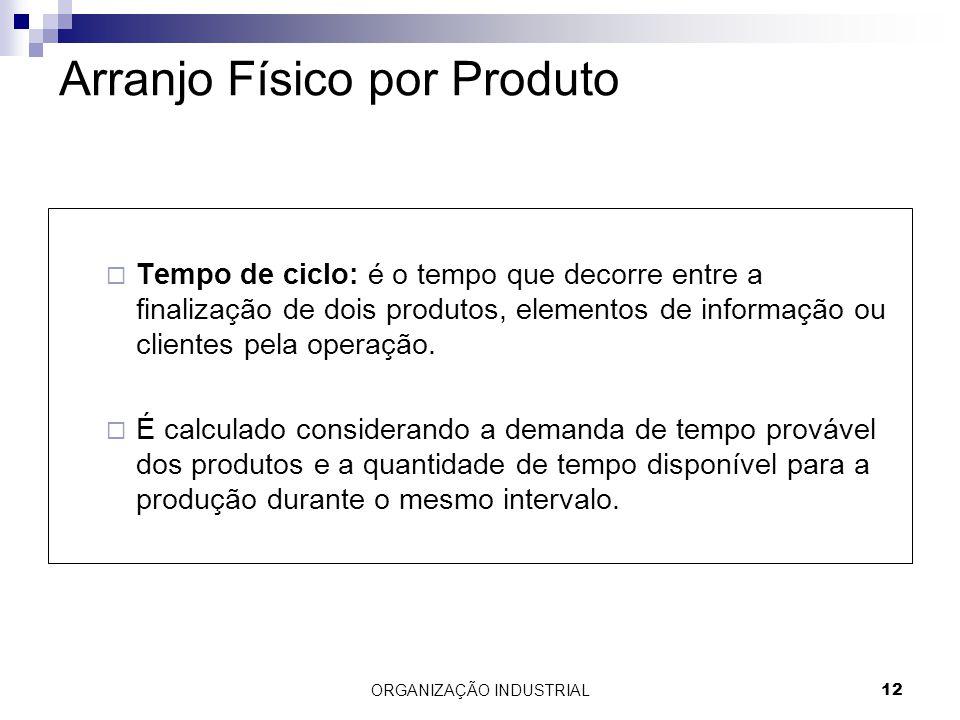 ORGANIZAÇÃO INDUSTRIAL12 Arranjo Físico por Produto Tempo de ciclo: é o tempo que decorre entre a finalização de dois produtos, elementos de informaçã