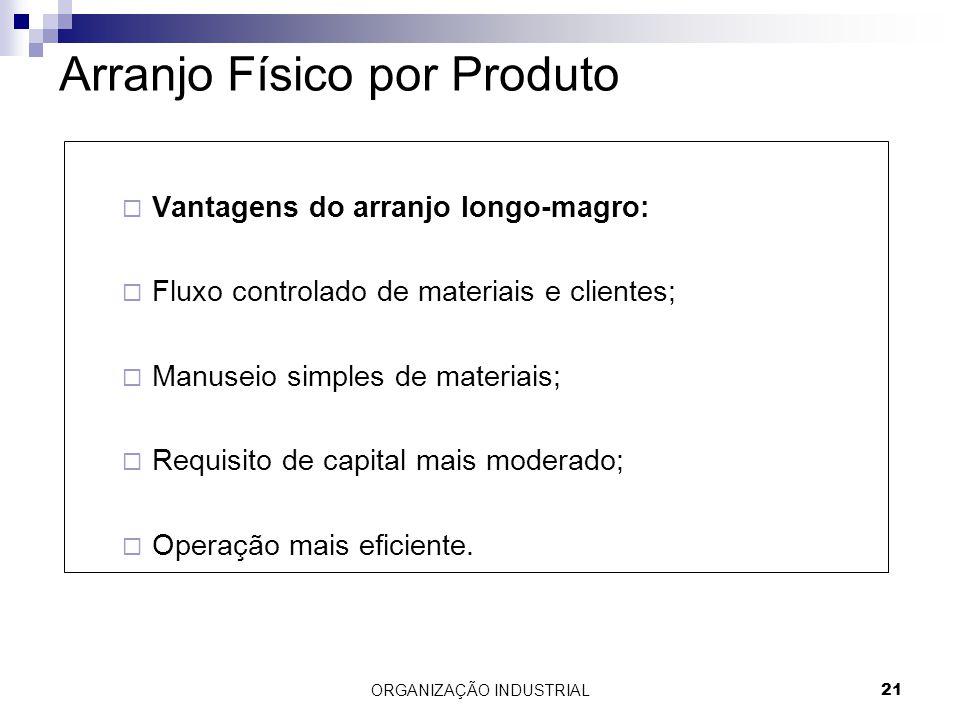 21 Arranjo Físico por Produto Vantagens do arranjo longo-magro: Fluxo controlado de materiais e clientes; Manuseio simples de materiais; Requisito de